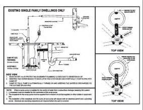 basement floor drain diagram images