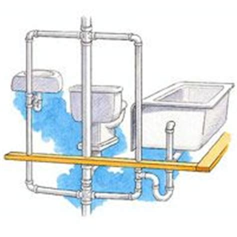 how to run plumbing 1000 images about plumbing on pinterest plumbing drains