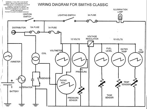 smiths tachometer wiring ls1 wiring harness and play