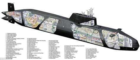 Submarine Sections by Deadly Killer Submarine Is Capable Of Hearing A