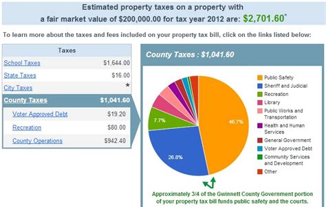 Gwinnett Property Tax Records Gwinnett Tax Assessor Seotoolnet