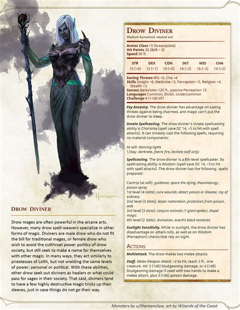 Dungeon Dragons Adventure System Large Villain Card Template 661 best d d 5e characters npcs images on