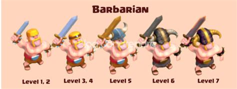 Coc Barbarian Lev 7 clash of clans level 4 barbarian