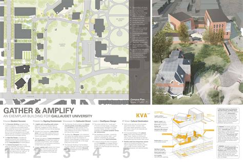 design competition europe kennedy violich architecture gallaudet university