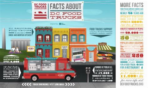 Food Truck Business Template Free Food Truck Business Plan Template To Start Business