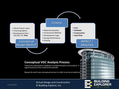 layout and excavation definition virtual design and construction definition