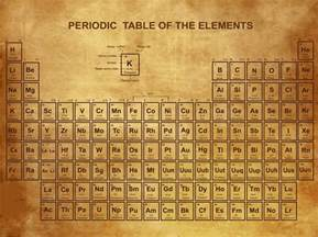 The Majority Of Elements In The Periodic Table Are by Periodic Table Poster Efficient Visual Aid For A