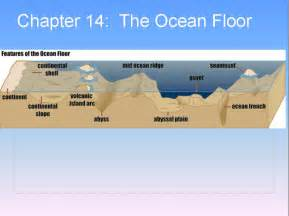 geologic landforms of the floor chssociology mr