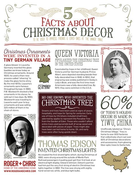 infographic 5 facts about christmas decor blog roger