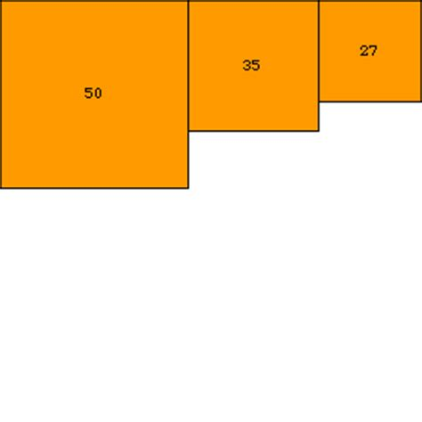 how many square is a 10 by 10 room square gif find on giphy