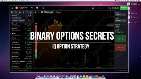 iq option tutorial deutsch iq options strategy secrets trading iq option binary
