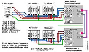 modbus rs485 wiring diagram 4 wires rs free printable wiring diagrams