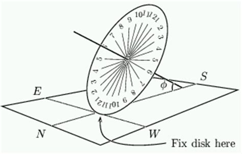 analemmatic sundials how to build one and why they work