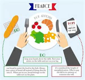 Dining Table Manners The Do S And Don Ts Of Dining Etiquette Around The World Infographic
