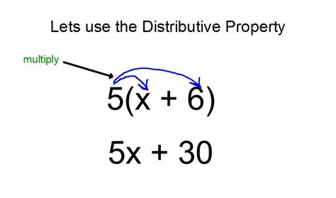 algebraicproperties distributive property