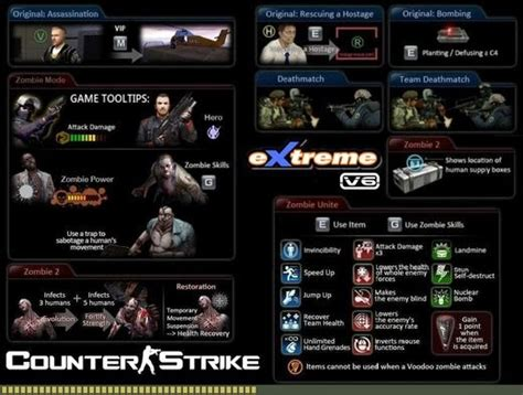 roommates full version apk download games counter strike xtreme v6 full iso game fix
