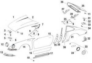 Porsche 911 Parts Porsche 911 Exterior Sheetmetal Fenders Hoods And Doors