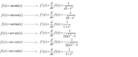 Derivative Table by Table 1 Exons Regulated By Ptb Images Frompo