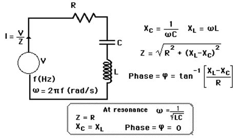 capacitor discharge hyperphysics capacitor in series hyperphysics 28 images capacitance hydraulic analogy capacitor