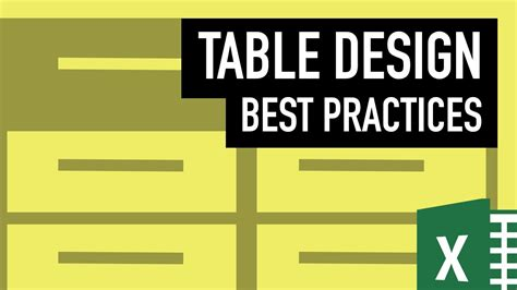 Excel Layout Best Practices | excel tables best practice to create tables for financial