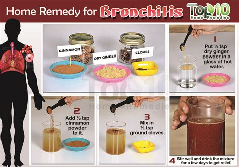 home remedies for bronchitis shepherd