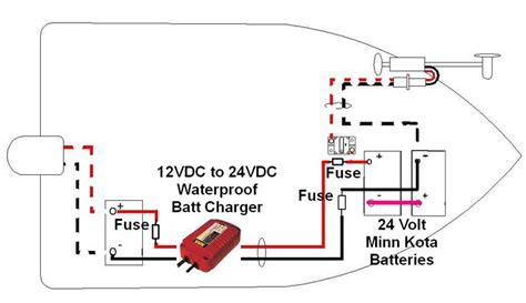 Kit Charger 24volt Auto Charger Up To 200ah 1000 images about microskiff s gheenoe on mike d antoni search and product page