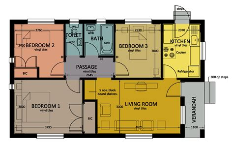 house plans botswana house plans botswana