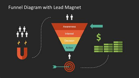 lead funnel template funnel diagram with lead magnet powerpoint template