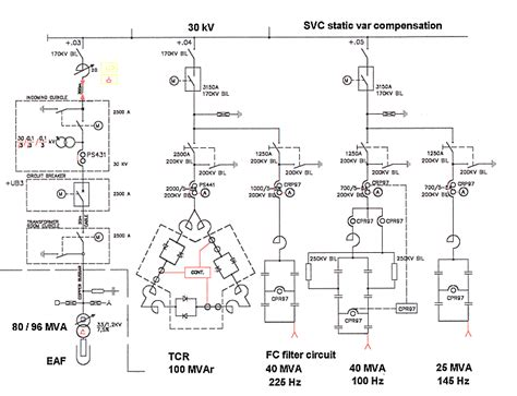 100 switchgear schematic diagram federal pacific