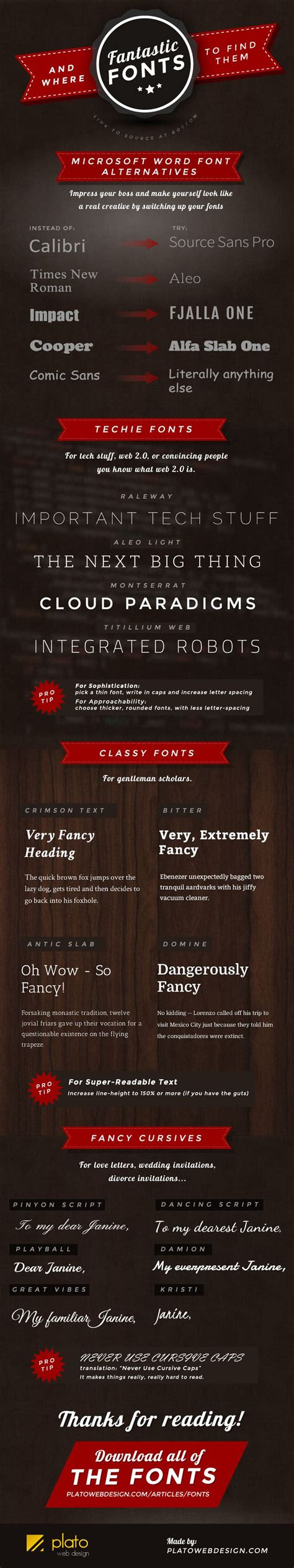 font design basics 605 best abc images on pinterest writing languages and