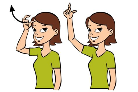 nedlasting filmer second act gratis sign language thumb and index finger