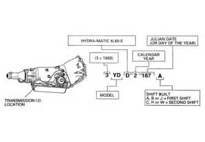 Chevrolet Automatic Transmission Identification Transmission Identification Chevrolet Forum Chevy