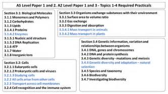 A Level Biology Essay Topics by Aqa Biology New As Specification Revision Diagrams For Topic 1 2 3 And 4 And Required