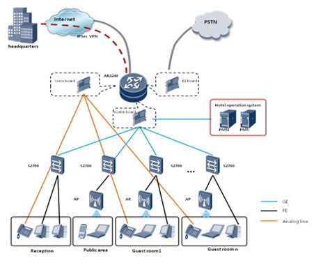 infrastructure diagram exle diagram of network infrastructure choice image how to