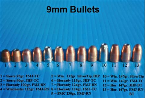 shot and bullets caliber 9mm different types stock photo image ask a firearms question firearm forum question what