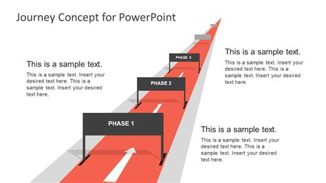 powerpoint templates for journey journey concept powerpoint template slidemodel