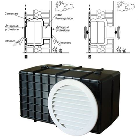 ventilazione forzata bagni ventilazione forzata bagno duylinh for