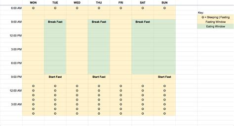 intermittent fasting schedule my intermittent fasting lifestyle how i dropped 50 pounds