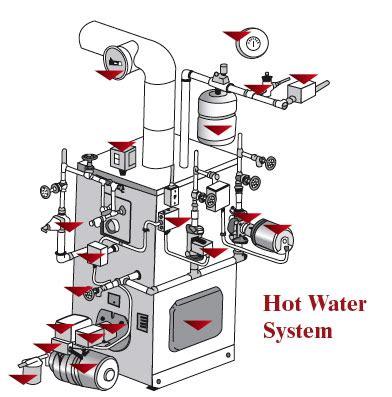 maclellan oil: hot water boiler