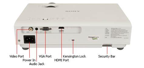 Proyektor Sony Dx 120 projector sony vpldx120 vpl dx120 projector sony harga spesifikasi toko projector