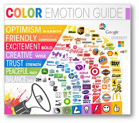 is there a worldwide applicable color emotion chart colors and feelings 28 images glitteriny colour
