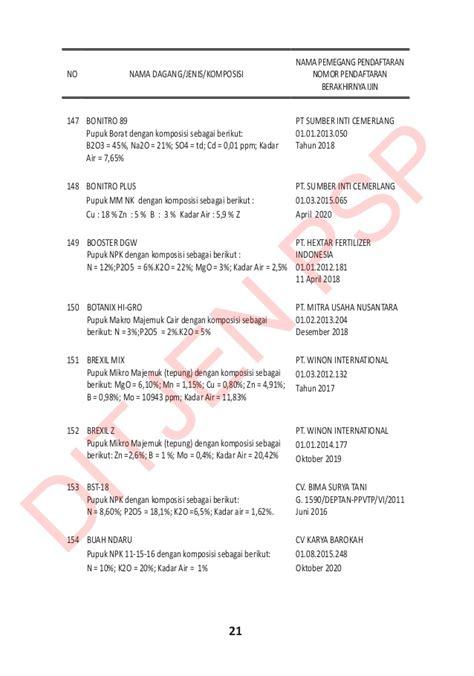 Pupuk Npk Mutiara 25 7 7 buku pupuk terdaftar 2016