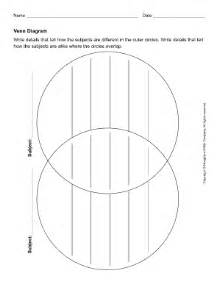 Fillable Venn Diagram Template by Empty Venn Diagrams For Fill In Fill Printable