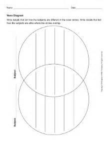 fillable venn diagram template empty venn diagrams for fill in fill printable
