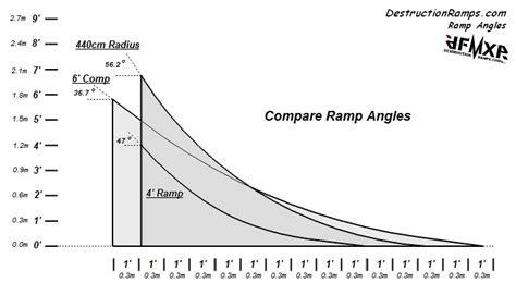bmx downhill mtb ramp plans
