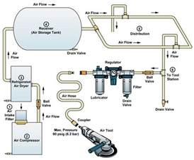 mazda ac compressor diagram mazda free engine image for