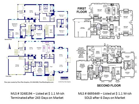 floor plans for real estate listings home sellers compare to floor plan smart e plans