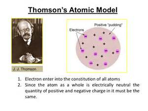 different atomic models