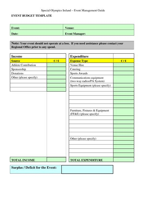 Event Budget Template Tristarhomecareinc Facilities Management Budget Template