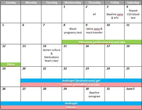 Clomid Calendar Clomid The Infertile Chemist